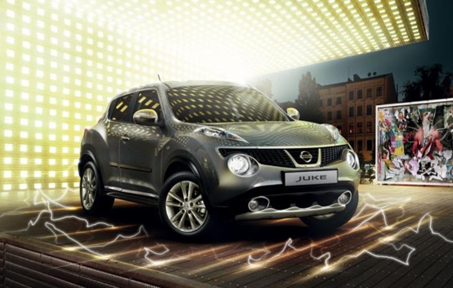 Энергичный кроссовер Nissan Juke впервые по специальной цене- - Новости Калининграда