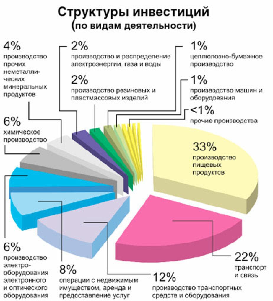«Закон об ОЭЗ  носит условный характер» - Новости Калининграда