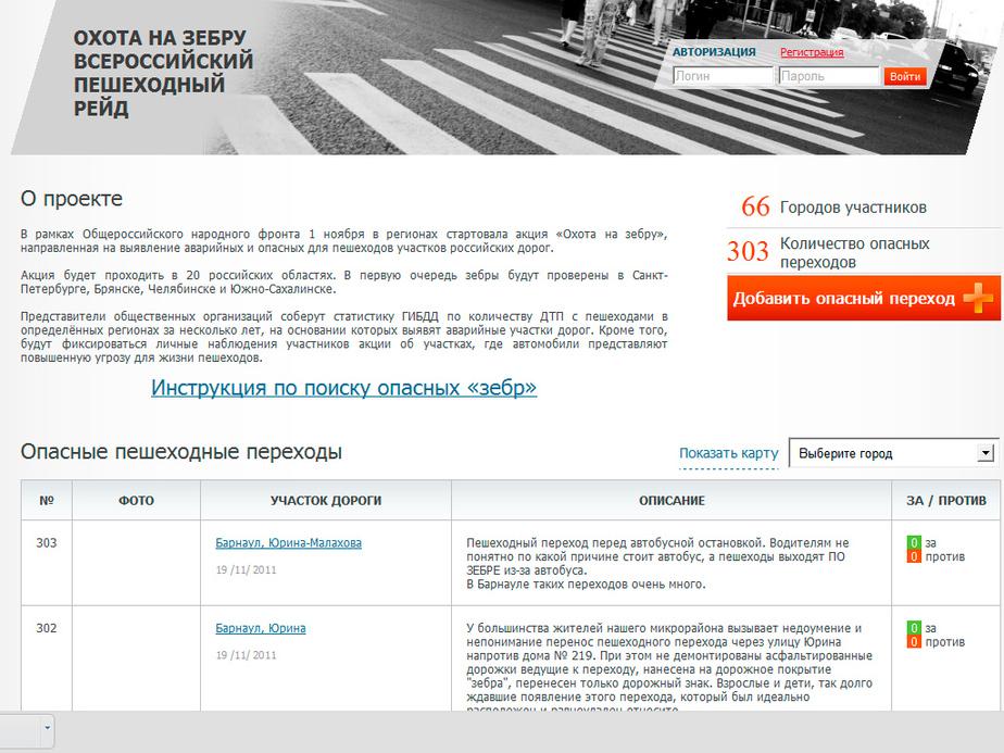 Госавтоинспекция запустила сайт для жалоб на пешеходные переходы