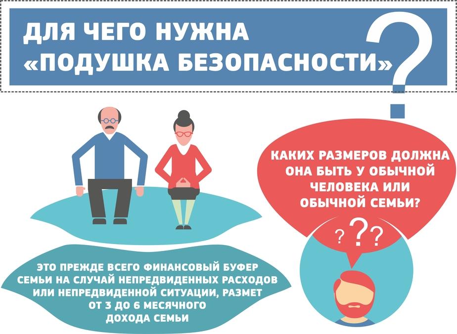 """Не надеемся на авось: как накопить на """"чёрный день"""" - Новости Калининграда"""