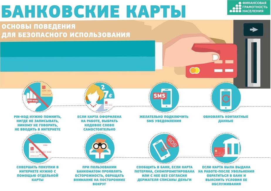 Транзакция, эмитент и эквайер: необычные термины обычных банковских карт - Новости Калининграда