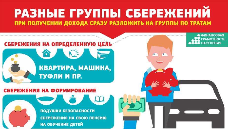 """Деньги в конверте: используем """"бабушкин"""" метод в семейном бюджете - Новости Калининграда"""