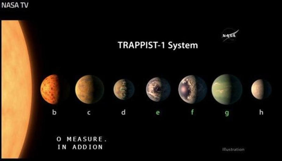 Ходор, Поттер и Кардашьян: пользователи Twitter выбирают названия для открытых NASA экзопланет - Новости Калининграда