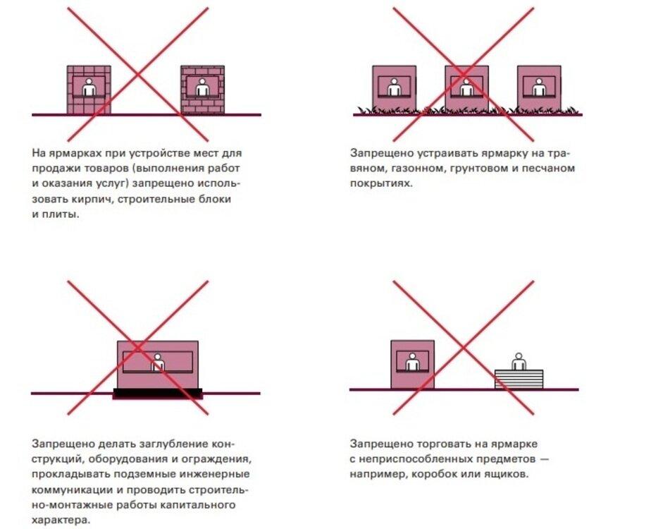 Без громоздкой рекламы и грязных палаток: дизайнеры представили новый облик Калининграда - Новости Калининграда