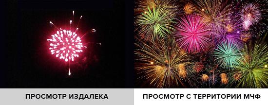 Пять причин посетить Мировой Чемпионат Фейерверков в этом году - Новости Калининграда