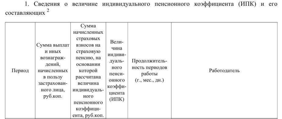 Какая у вас будет пенсия: разбираемся на конкретном примере с помощью специалистов калининградского отделения ПФР - Новости Калининграда