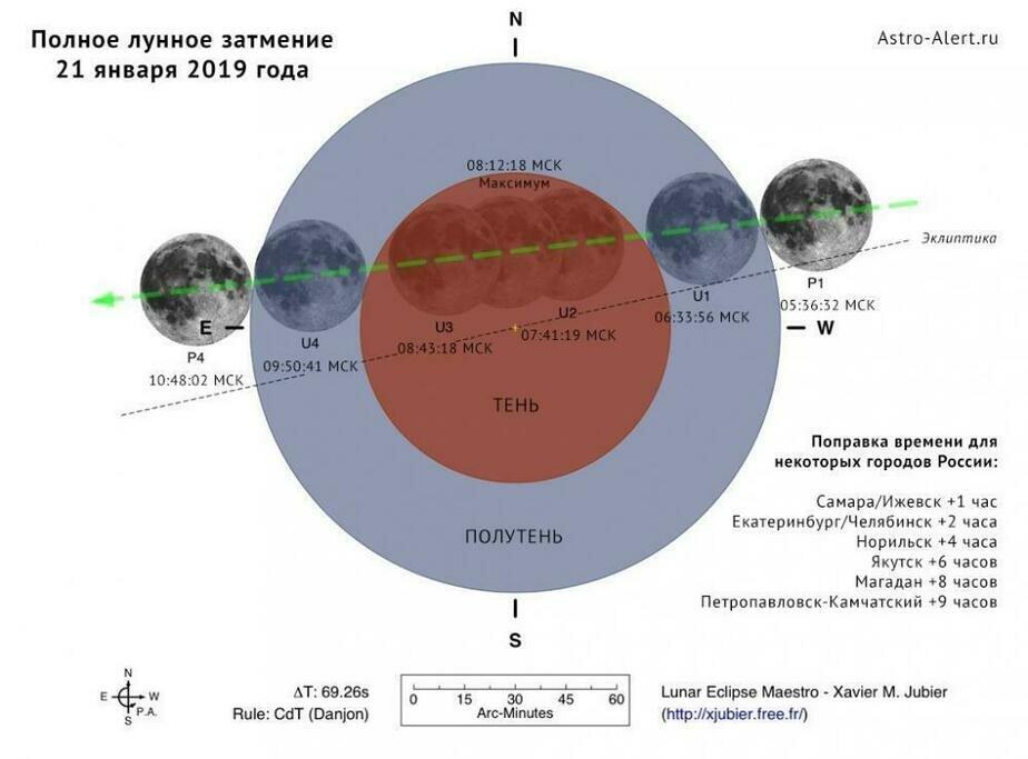 Эксперт назвал дату следующего полного лунного затмения - Новости Калининграда | Фото: пресс-служба БФУ им. И. Канта