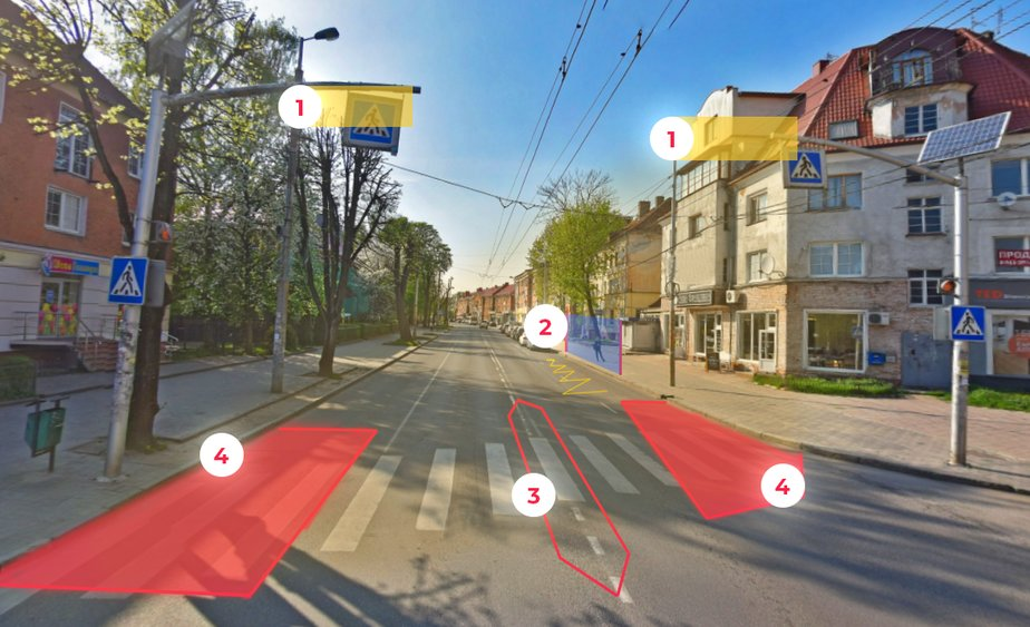 Так можно сделать участок безопасным для пешеходов, не сокращая пропускную способность улицы. 1 — добавить освещение, 2 — сделать обособленную остановку для автобусов, 3 — посередине дороги обустроить островок безопасности, 4 — построить треугольники видимости