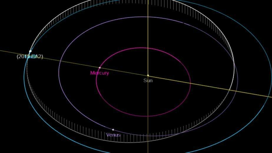 Астероид размером с десятиэтажный дом приблизился к Земле  - Новости Калининграда | Фото: NASA