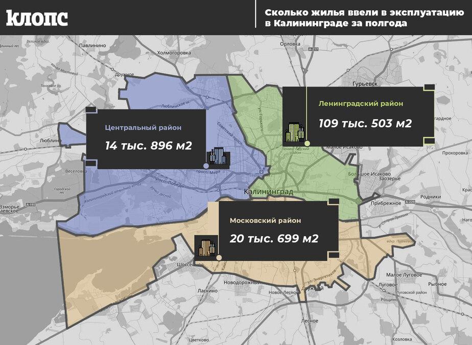 Сколько жилья ввели в эксплуатацию в Калининграде за полгода (инфографика) - Новости Калининграда