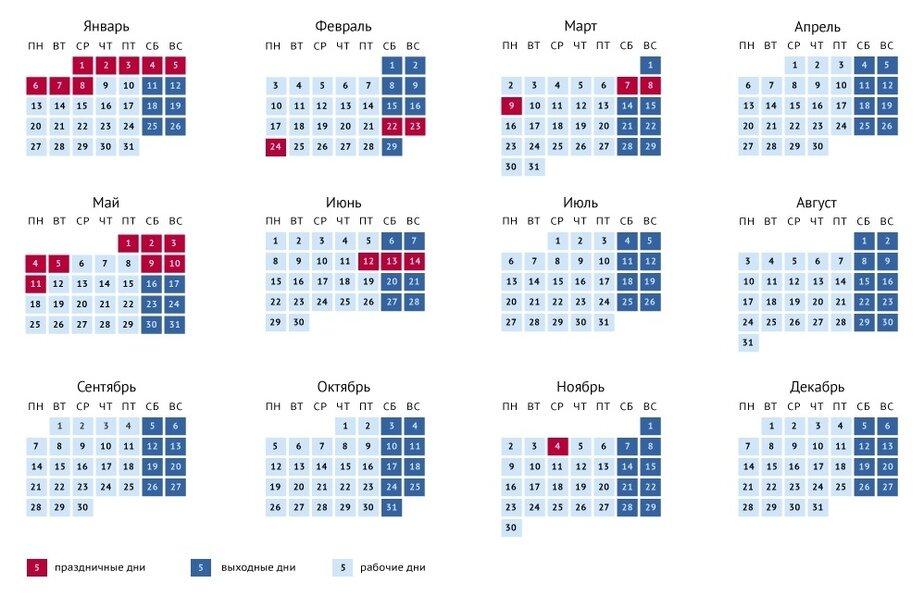 Правительство утвердило календарь выходных на 2020 год - Новости Калининграда | Изображение: Правительство РФ