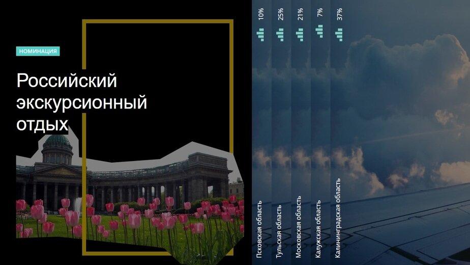 Читатели National Geographic Traveler считают экскурсионный отдых в Калининграде лучшим в России - Новости Калининграда | Скриншот сайта National Geographic Traveler