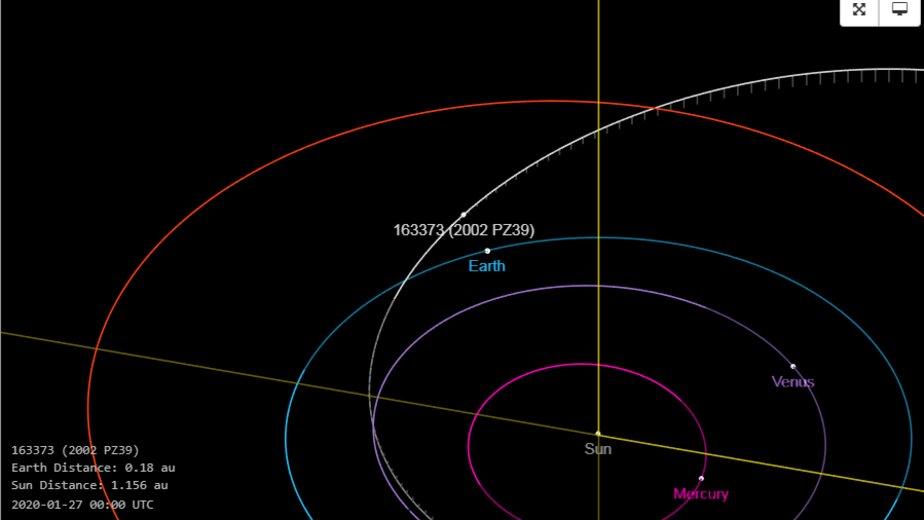 Учёный БФУ рассказал, насколько опасен приближающийся к Земле астероид  - Новости Калининграда | Фото: Nasa