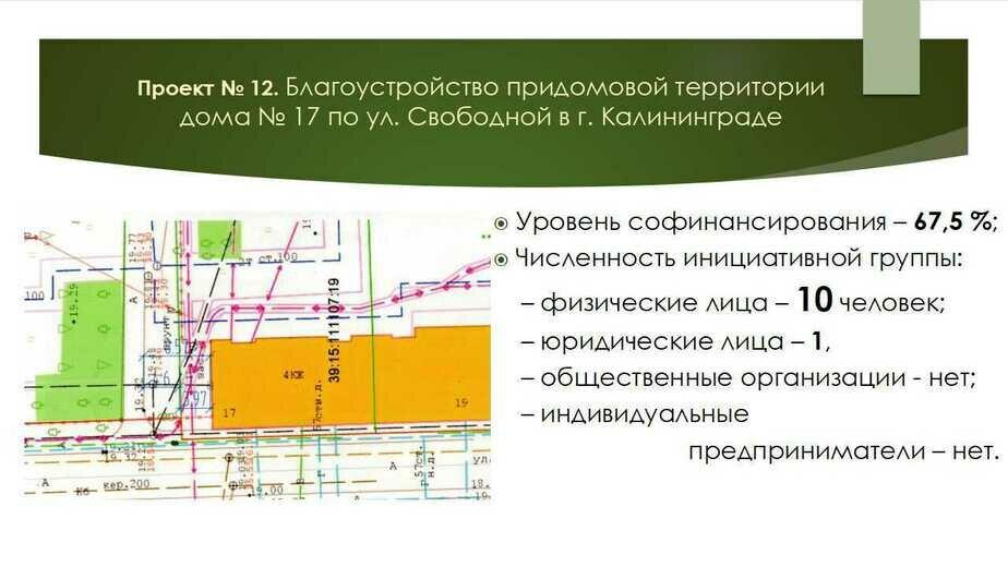 Какие предложенные калининградцами идеи благоустройства реализуют в городе (фото) - Новости Калининграда