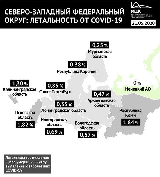 Калининградская область попала в топ-3 регионов СЗФО по летальности от коронавируса  - Новости Калининграда