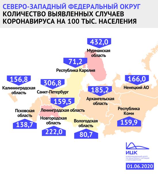 В Калининградской области заболеваемость COVID-19 ниже общероссийской - Новости Калининграда