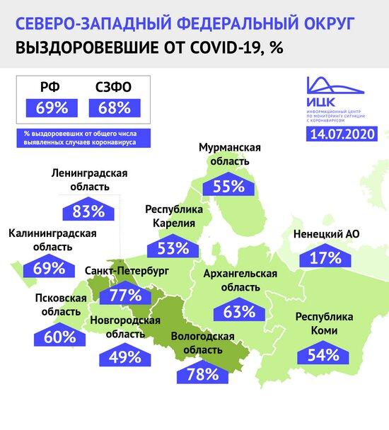 В Калининградской области выписали 70% заболевших коронавирусом - Новости Калининграда