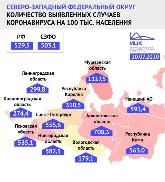В Калининградской области заболеваемость COVID-19 остаётся ниже общероссийской - Новости Калининграда