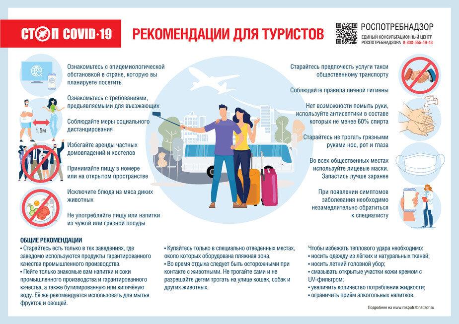 Роспотребнадзор дал рекомендации для отправляющихся за границу туристов - Новости Калининграда | Изображение: Роспотребнадзор