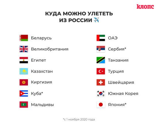 Россия возобновит авиасообщение ещё с тремя странами - Новости Калининграда