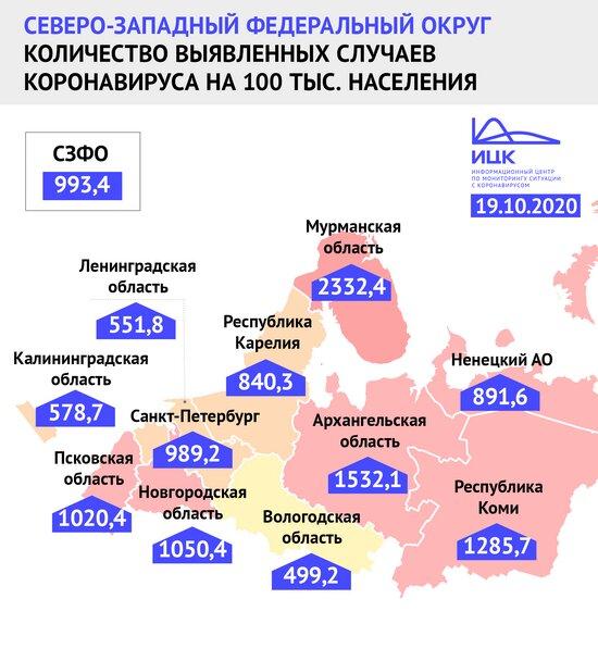В Калининградской области заболеваемость коронавирусом оказалась ниже общероссийской - Новости Калининграда