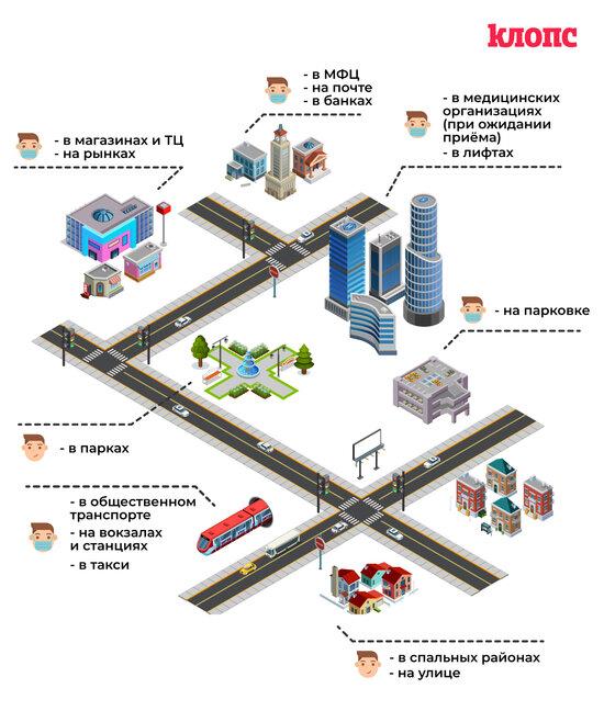Где в Калининградской области нельзя находиться без маски (список) - Новости Калининграда