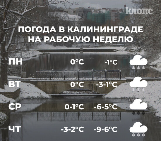 -9 и мокрый снег: погода в Калининграде на первую рабочую неделю января - Новости Калининграда