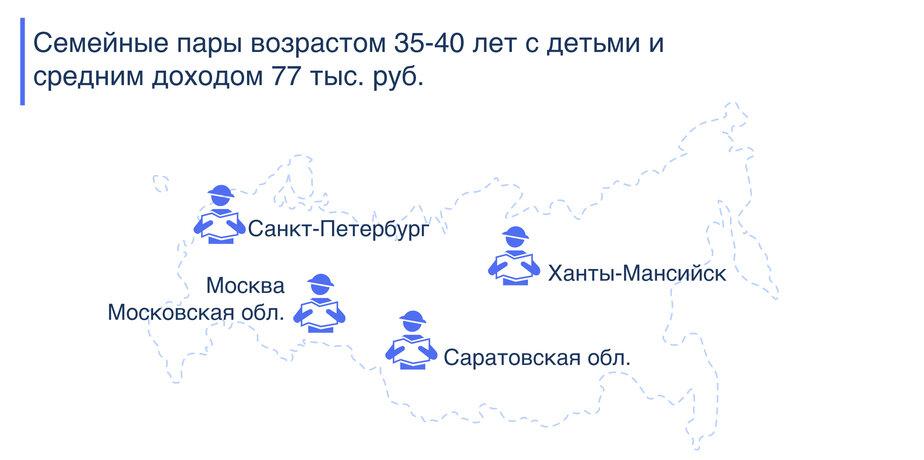 Составлен портрет типичного туриста, приезжающего в Калининград - Новости Калининграда
