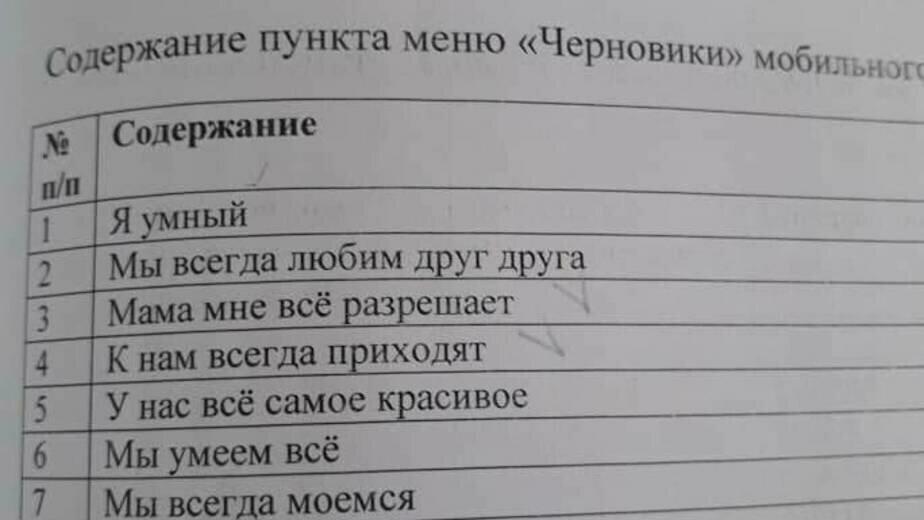 Записки ребёнка в меню «черновики» мобильного телефона мамы | Фото из материалов уголовного дела