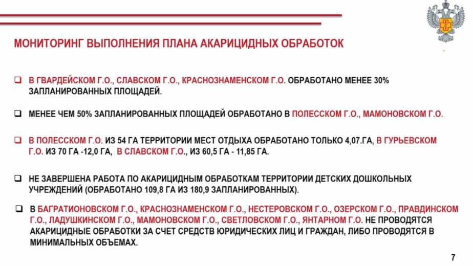 «Очевидно, что сделано недостаточно»: Алиханов — о большом количестве жалоб на клещей от населения - Новости Калининграда | Скриншот презентации на оперативном совещании правительства
