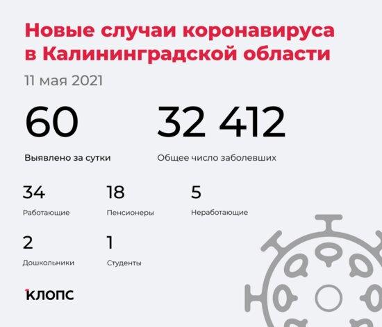 60 заболели, 73 выздоровели и один скончался: ситуация с коронавирусом в Калининградской области на 11 мая - Новости Калининграда