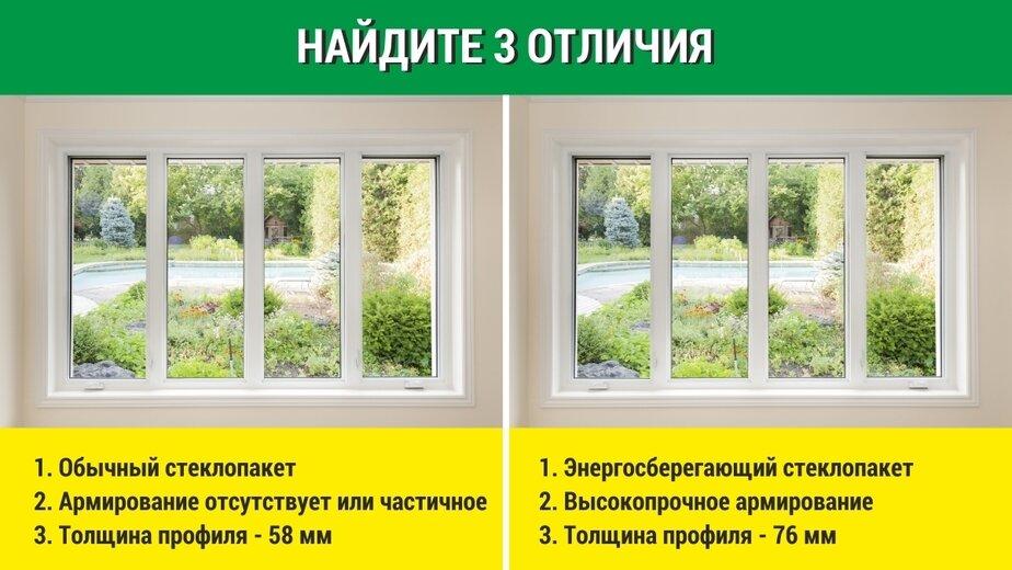 Зачем переплачивать, если «визуально они всё равно все одинаковые»: фатальные ошибки при выборе окон для загородных домов - Новости Калининграда