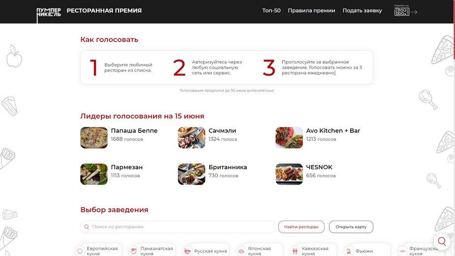 В ресторанах Калининграда ввели сезонное меню премии «Пумперникель» - Новости Калининграда