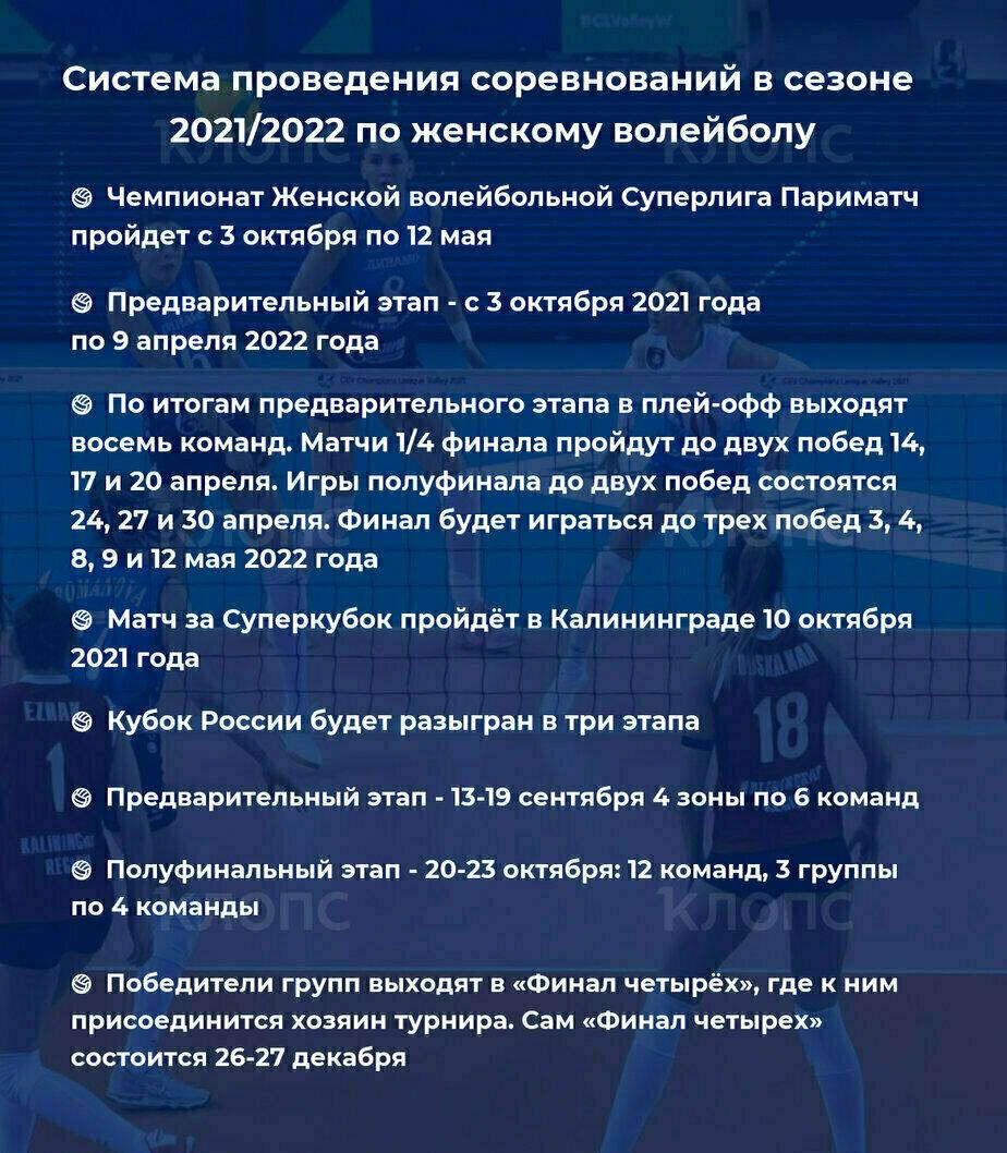 В Калининграде пройдёт матч за Суперкубок России по волейболу - Новости Калининграда