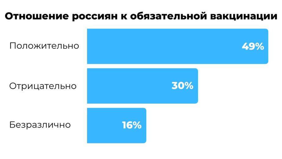 Россияне рассказали, как относятся к обязательной вакцинации от коронавируса - Новости Калининграда | Иллюстрация: Евгения Будадина / «Клопс»